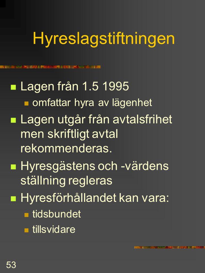 Hyreslagstiftningen Lagen från 1.5 1995