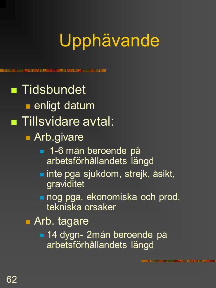 Upphävande Tidsbundet Tillsvidare avtal: enligt datum Arb.givare