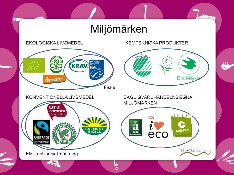 Miljömärken EKOLOGISKA LIVSMEDEL KEMTEKNISKA PRODUKTER Fiske