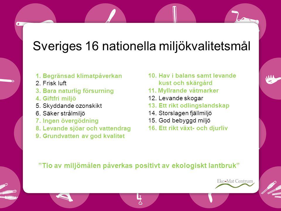 Sveriges 16 nationella miljökvalitetsmål