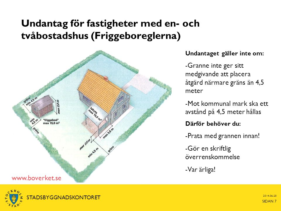 Undantag för fastigheter med en- och tvåbostadshus (Friggeboreglerna)