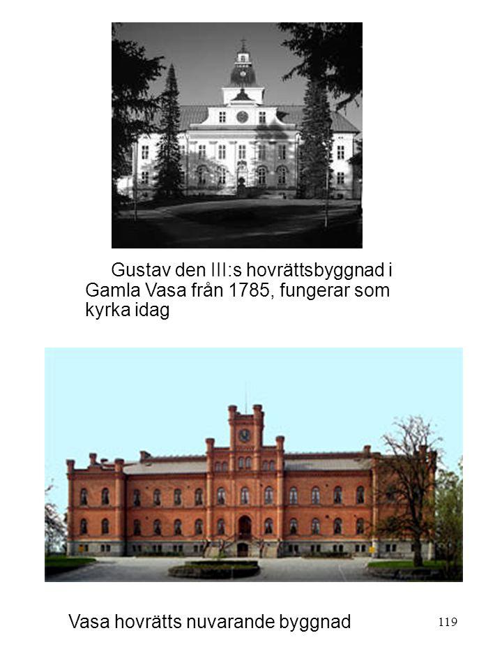 Vasa hovrätts nuvarande byggnad