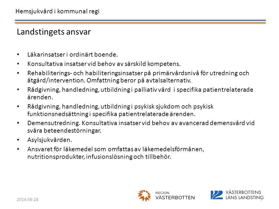 Landstingets ansvar Läkarinsatser i ordinärt boende.
