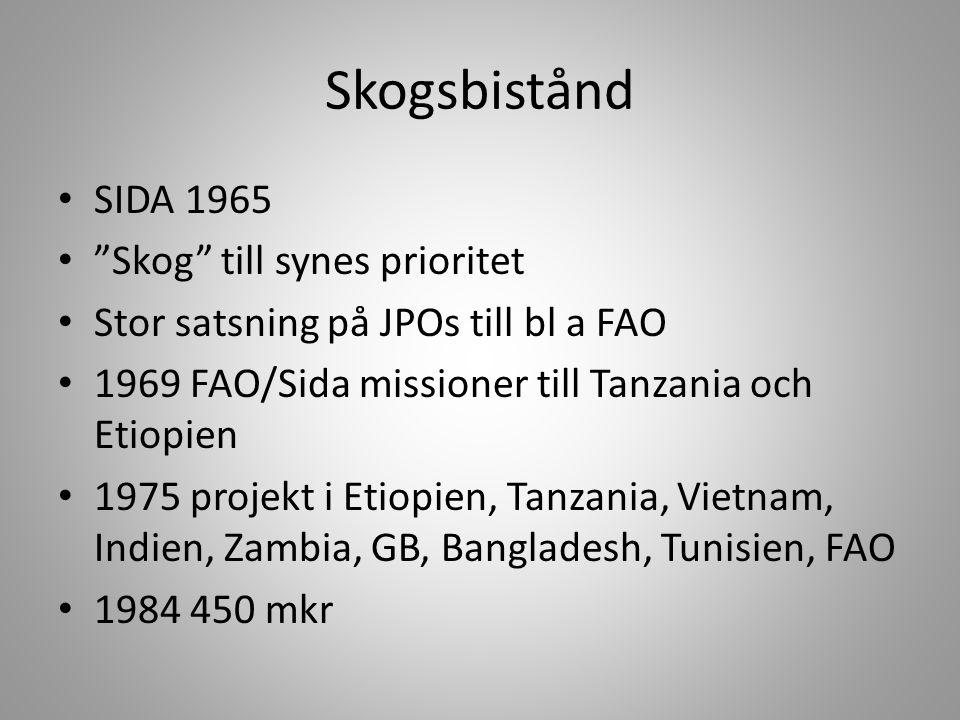Skogsbistånd SIDA 1965 Skog till synes prioritet