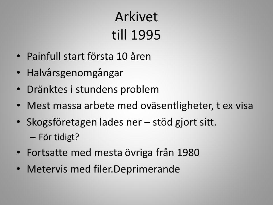 Arkivet till 1995 Painfull start första 10 åren Halvårsgenomgångar