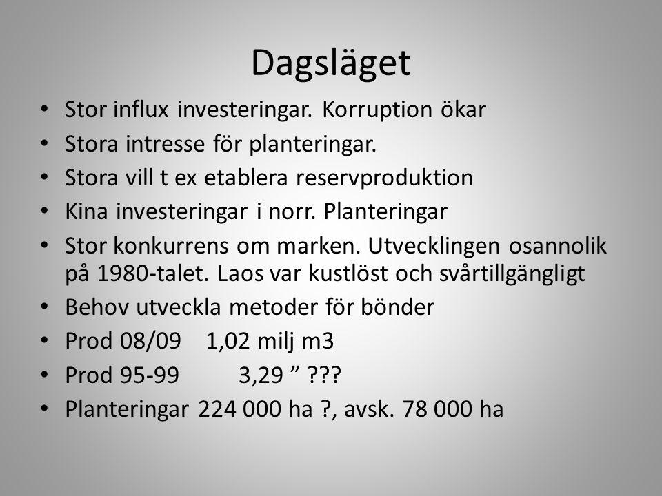 Dagsläget Stor influx investeringar. Korruption ökar
