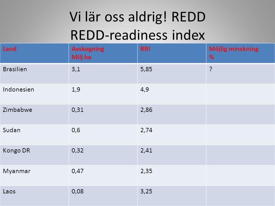 Vi lär oss aldrig! REDD REDD-readiness index