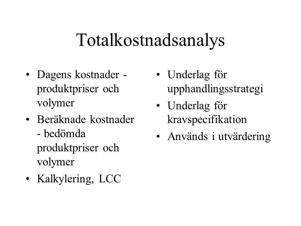 Totalkostnadsanalys Dagens kostnader - produktpriser och volymer