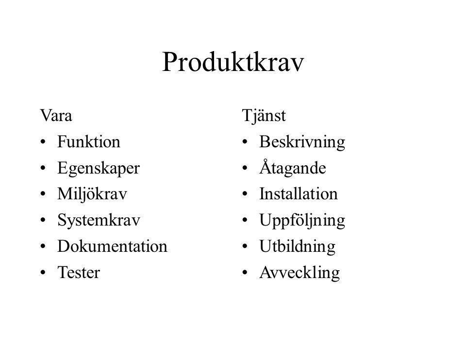 Produktkrav Vara Funktion Egenskaper Miljökrav Systemkrav
