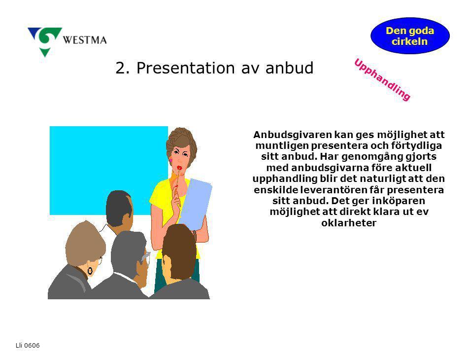 2. Presentation av anbud Den goda cirkeln Upphandling
