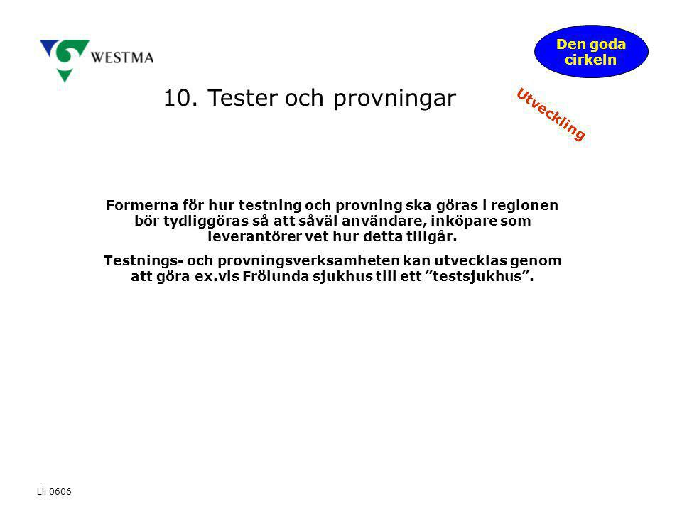 10. Tester och provningar Den goda cirkeln Utveckling