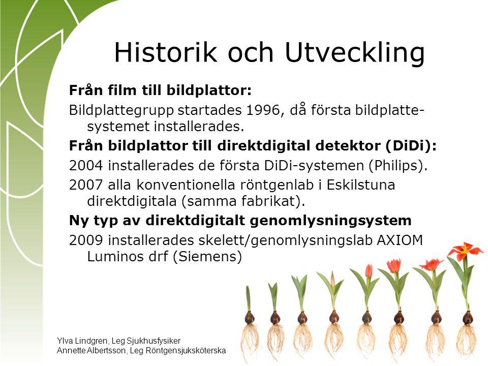 Historik och Utveckling