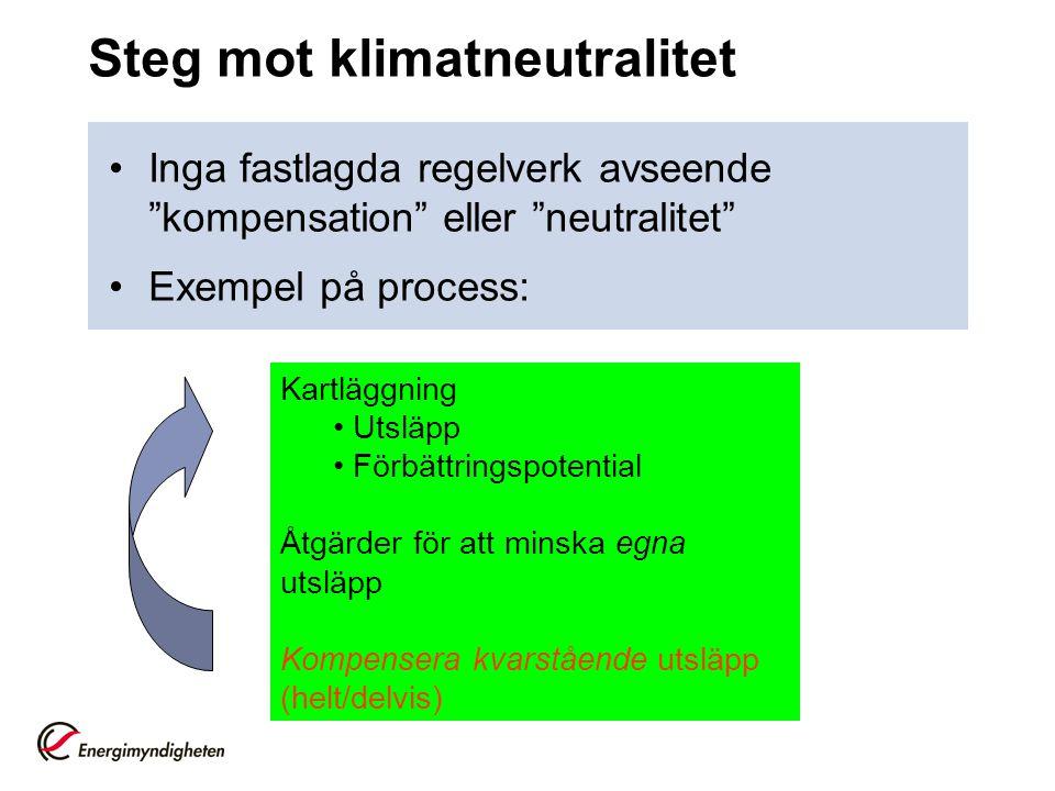 Steg mot klimatneutralitet