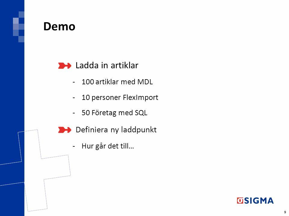 Demo Ladda in artiklar Definiera ny laddpunkt 100 artiklar med MDL