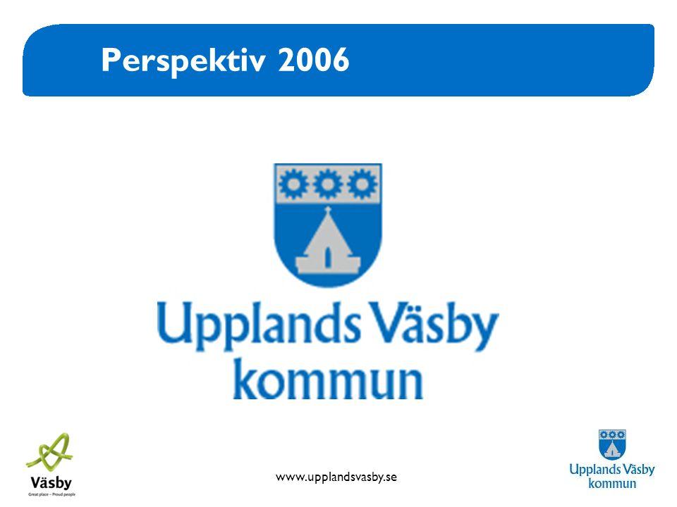 Perspektiv 2006