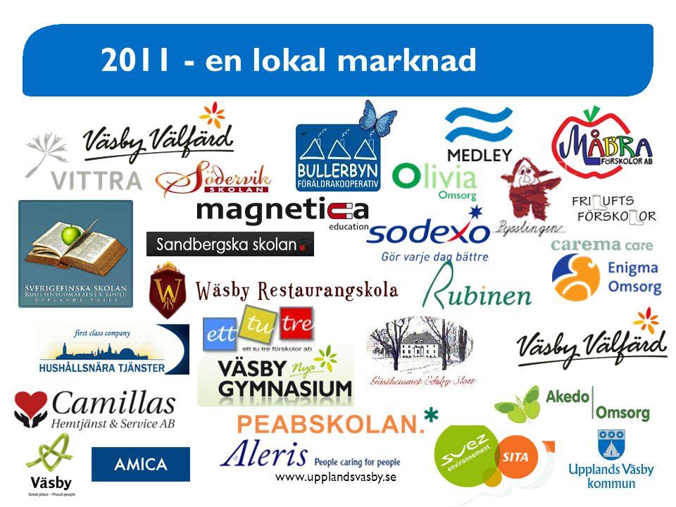 2011 - en lokal marknad (AÖ ) Idag, 5 år senare ser det ut så här - många lokala företag och en stark lokal regi i konkurrens med andra.