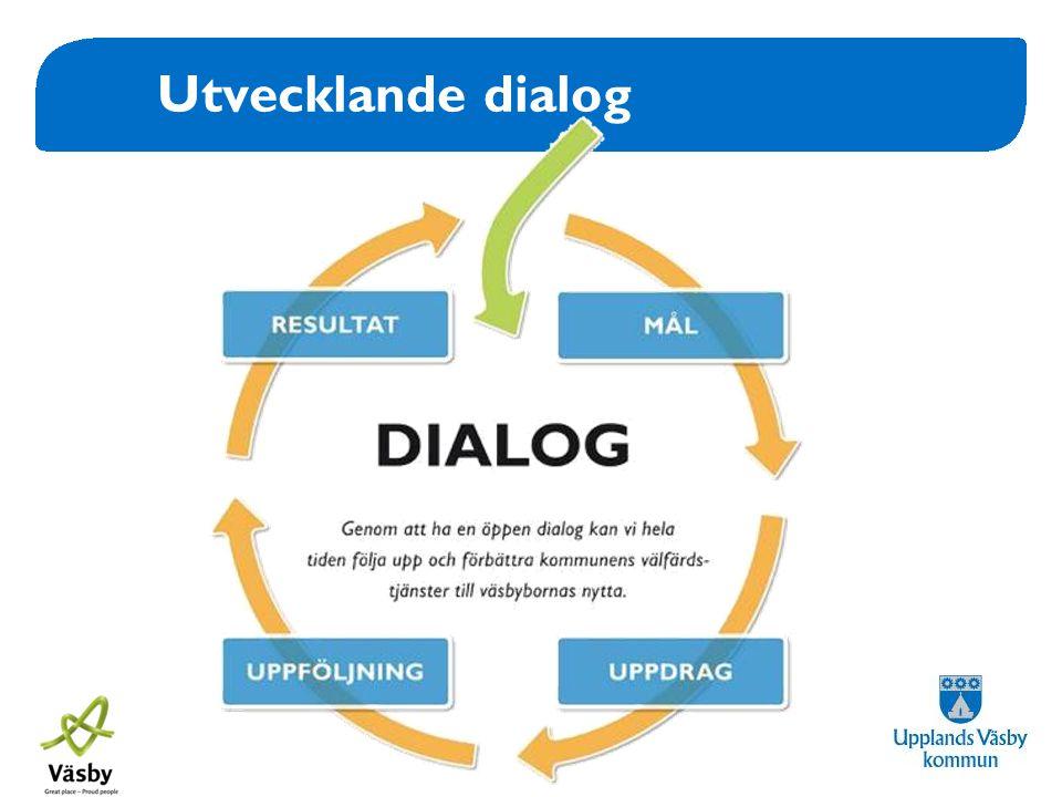 Utvecklande dialog (AÖ) En stor framgångsfaktor för vår nya organisation och för resultatkultur har varit och är dialogen:
