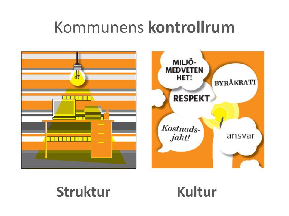 Kommunens kontrollrum