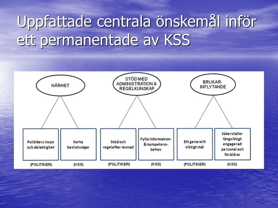 Uppfattade centrala önskemål inför ett permanentade av KSS