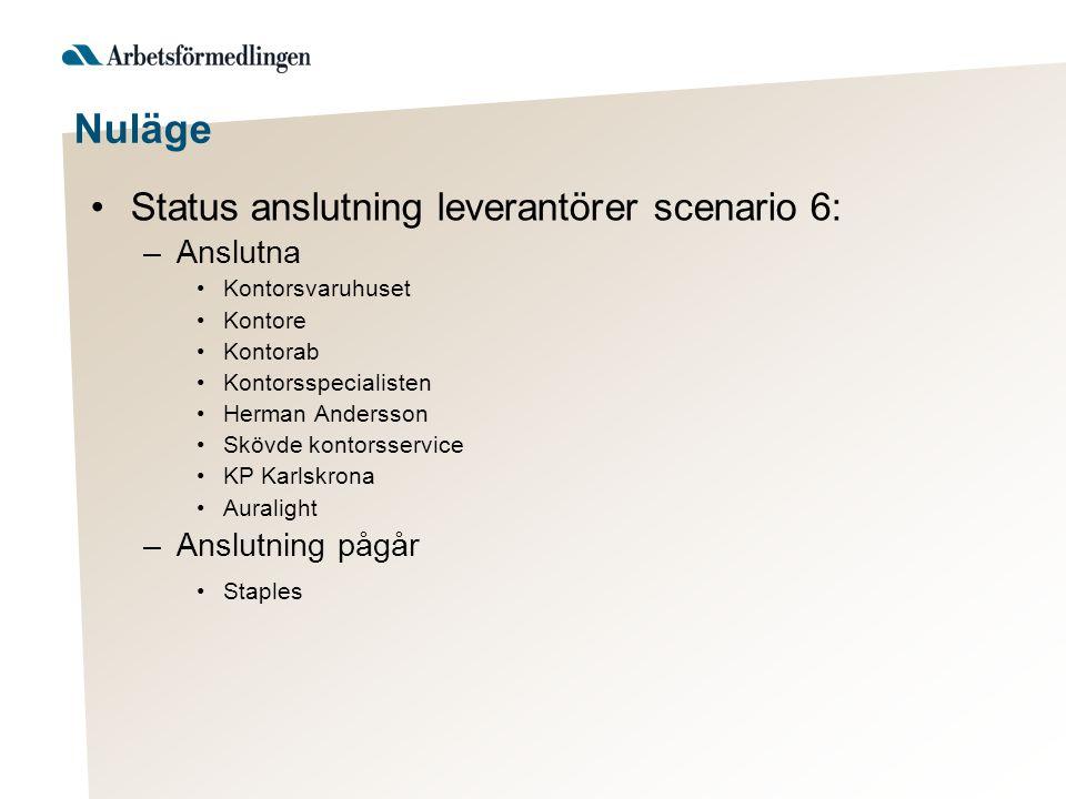 Nuläge Status anslutning leverantörer scenario 6: Anslutna