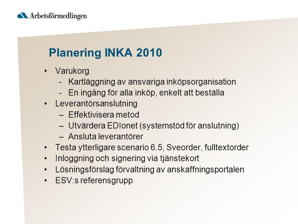 Planering INKA 2010 Varukorg