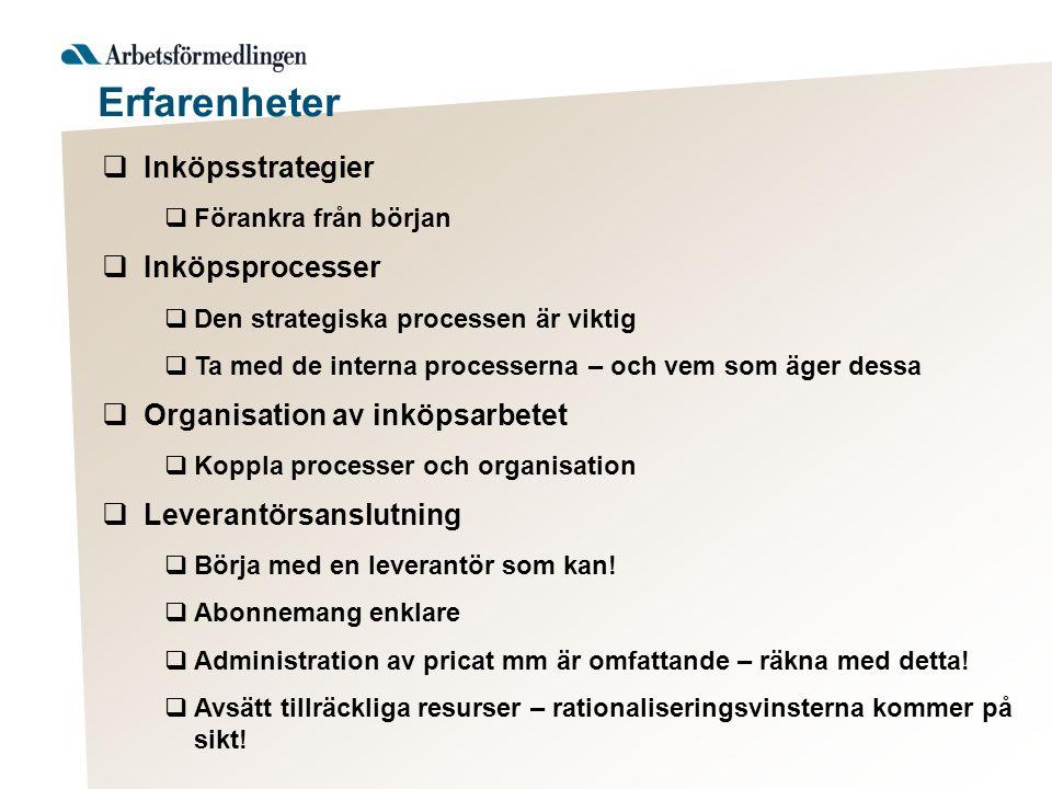Erfarenheter Inköpsstrategier Inköpsprocesser