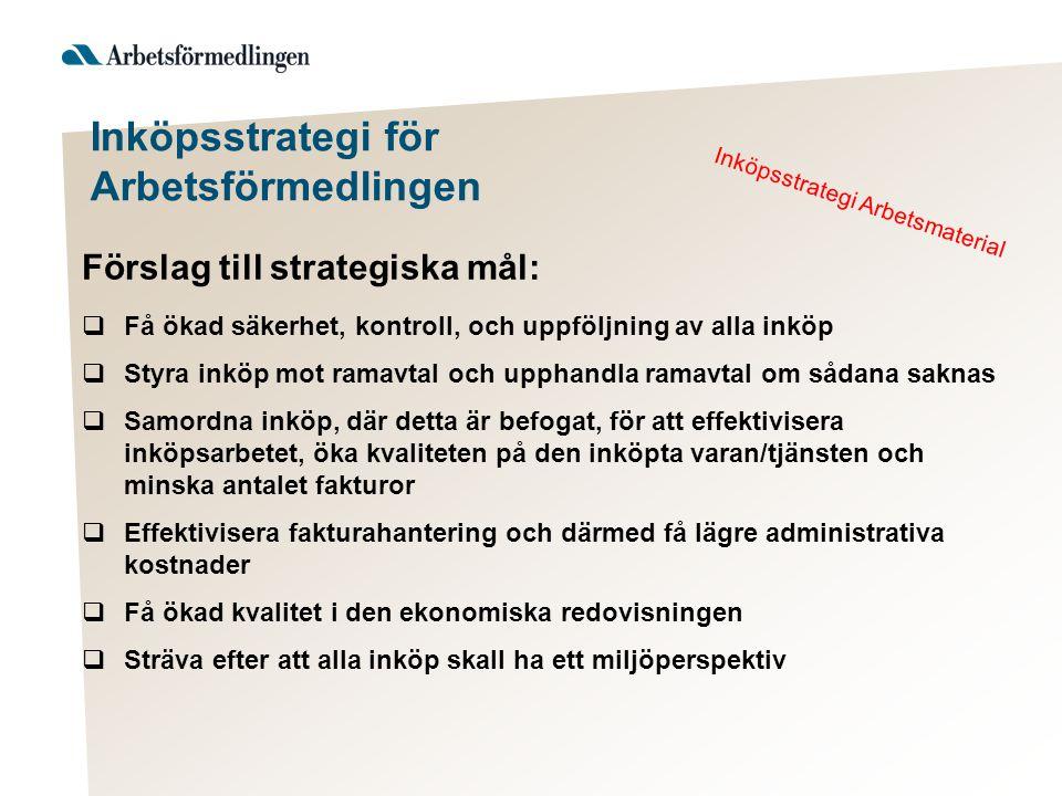 Inköpsstrategi för Arbetsförmedlingen