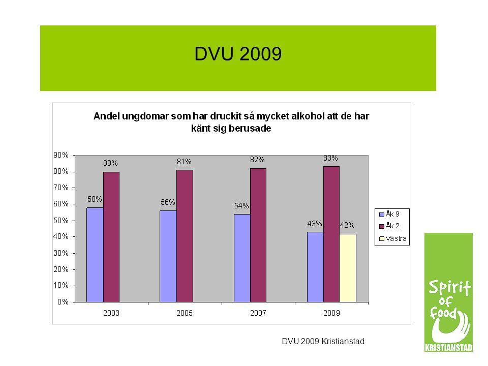 DVU 2009 DVU 2009 Kristianstad Presentation