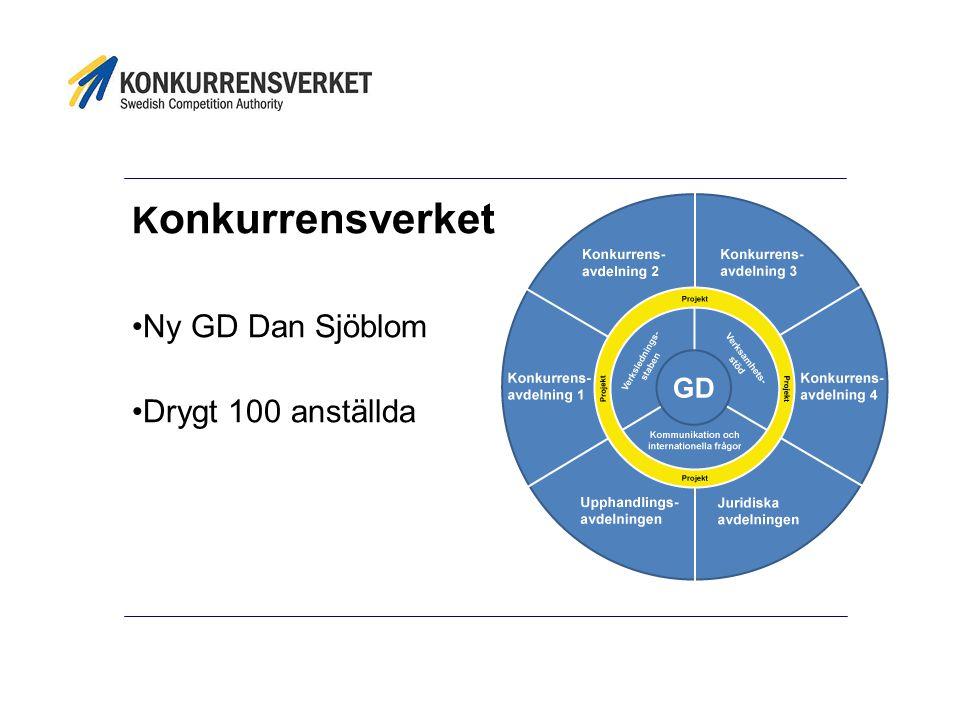 Ny GD Dan Sjöblom Drygt 100 anställda