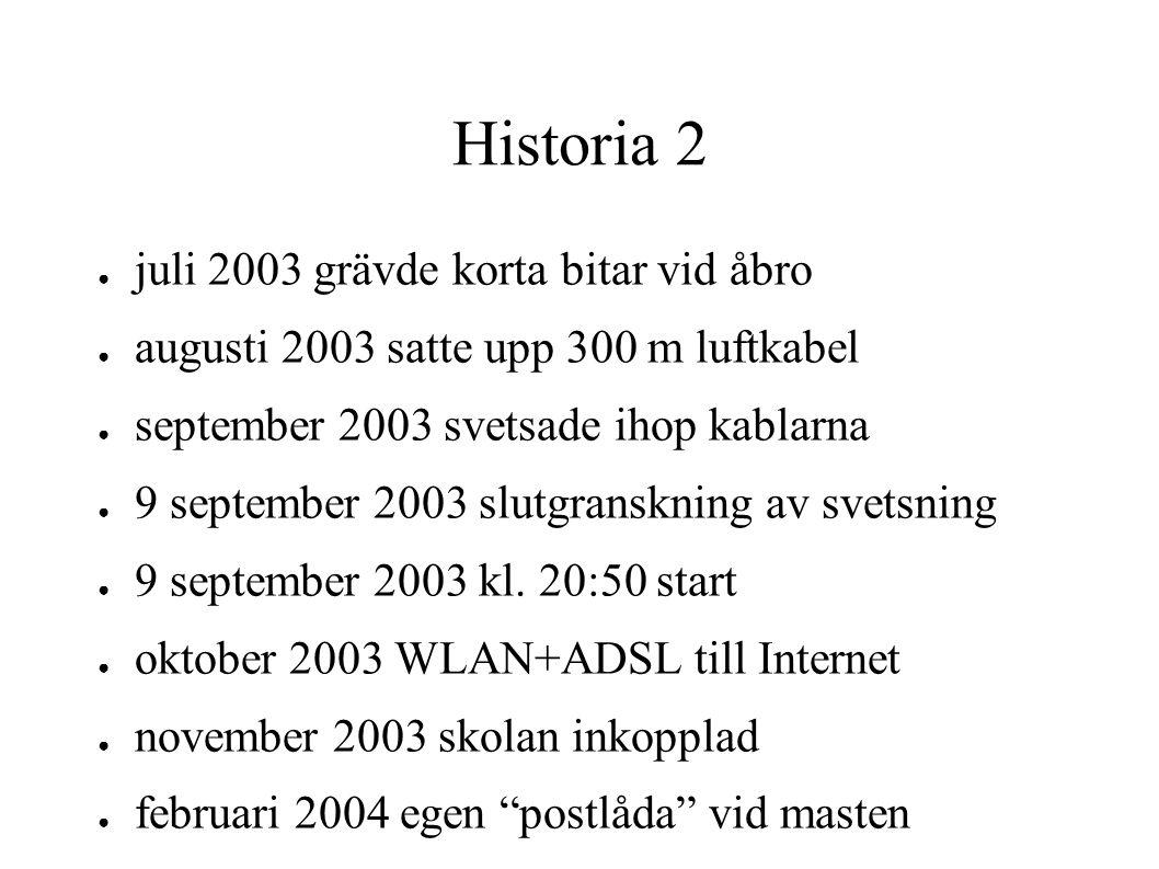 Historia 2 juli 2003 grävde korta bitar vid åbro