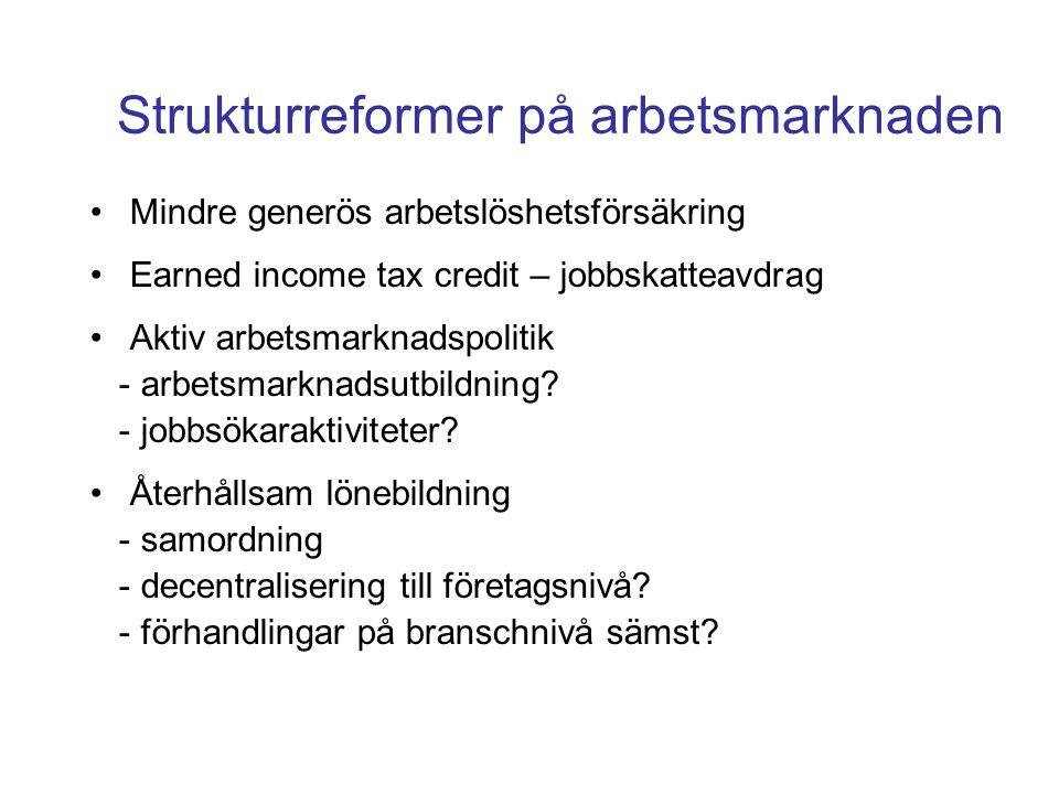 Strukturreformer på arbetsmarknaden