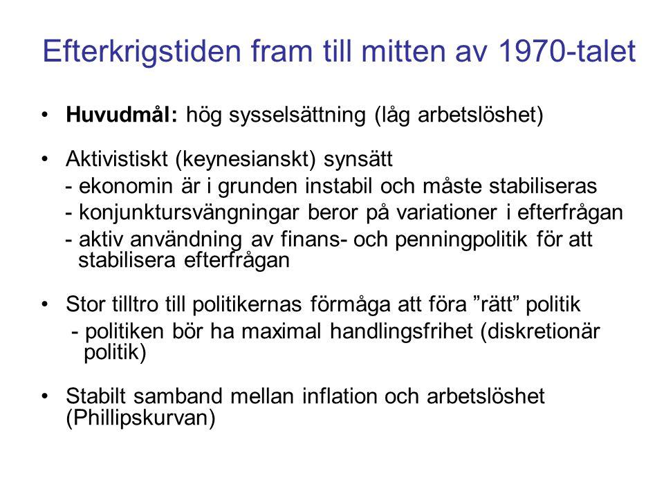 Efterkrigstiden fram till mitten av 1970-talet