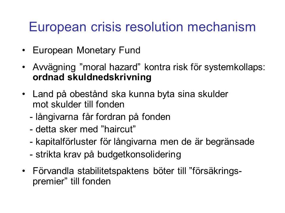 European crisis resolution mechanism