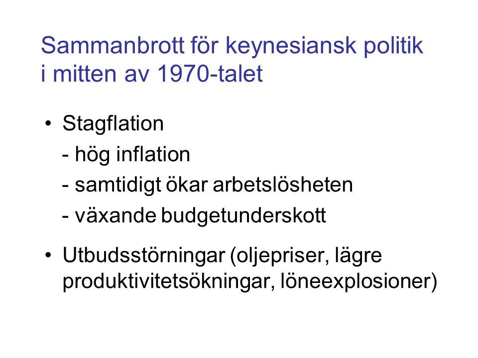Sammanbrott för keynesiansk politik i mitten av 1970-talet