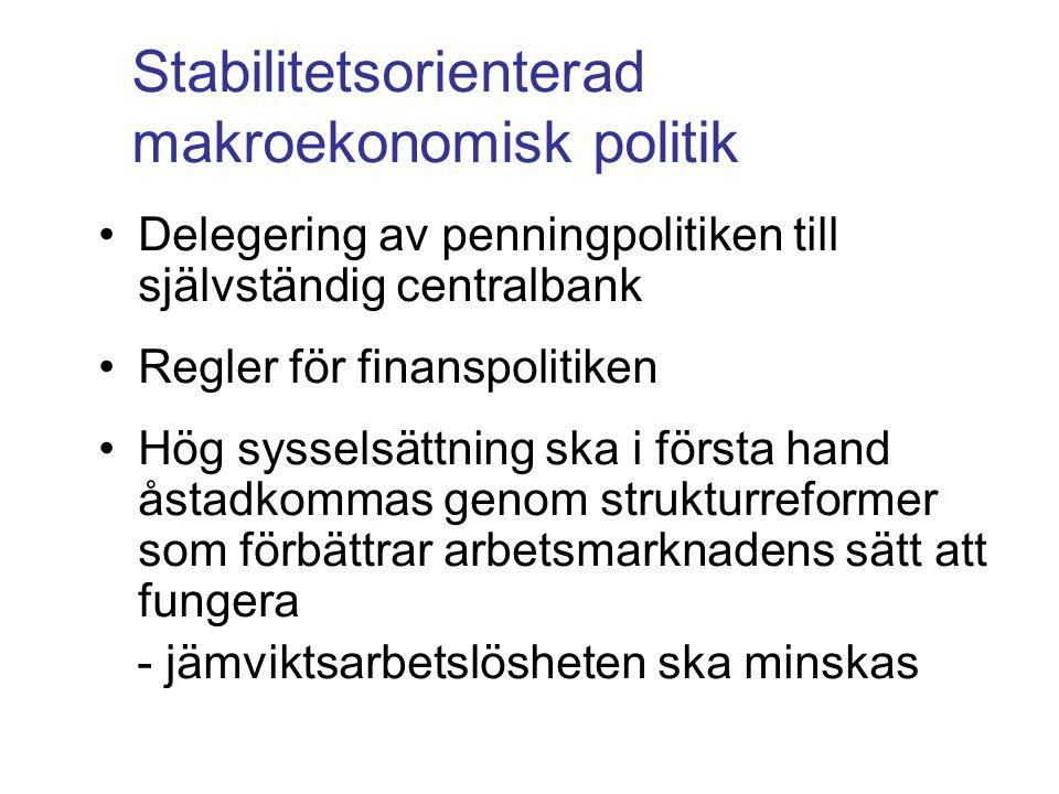 Stabilitetsorienterad makroekonomisk politik