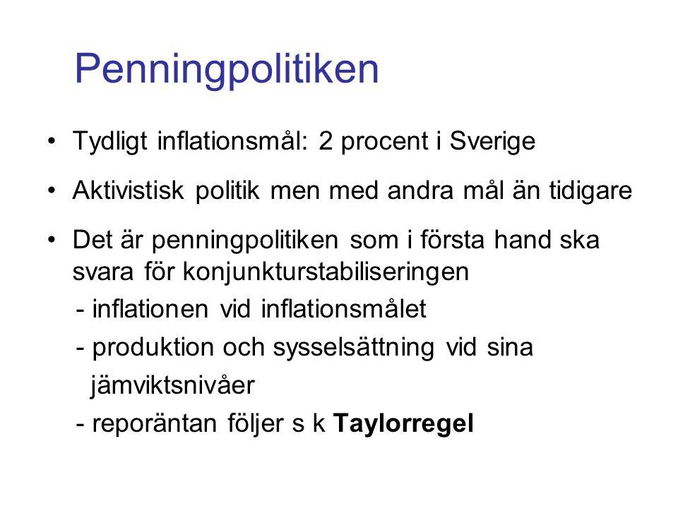 Penningpolitiken Tydligt inflationsmål: 2 procent i Sverige