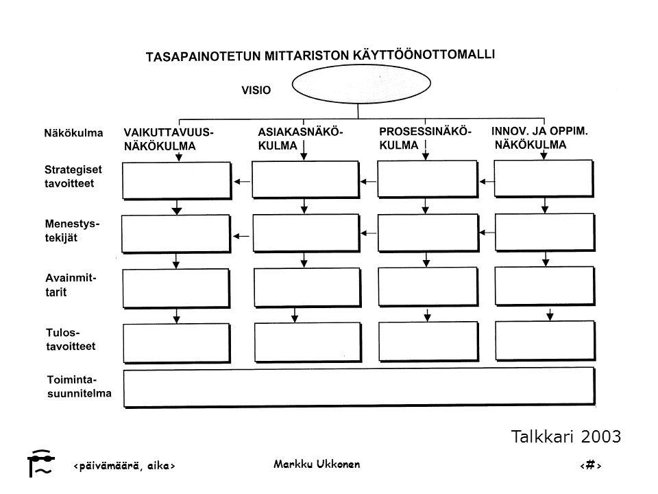 Talkkari 2003