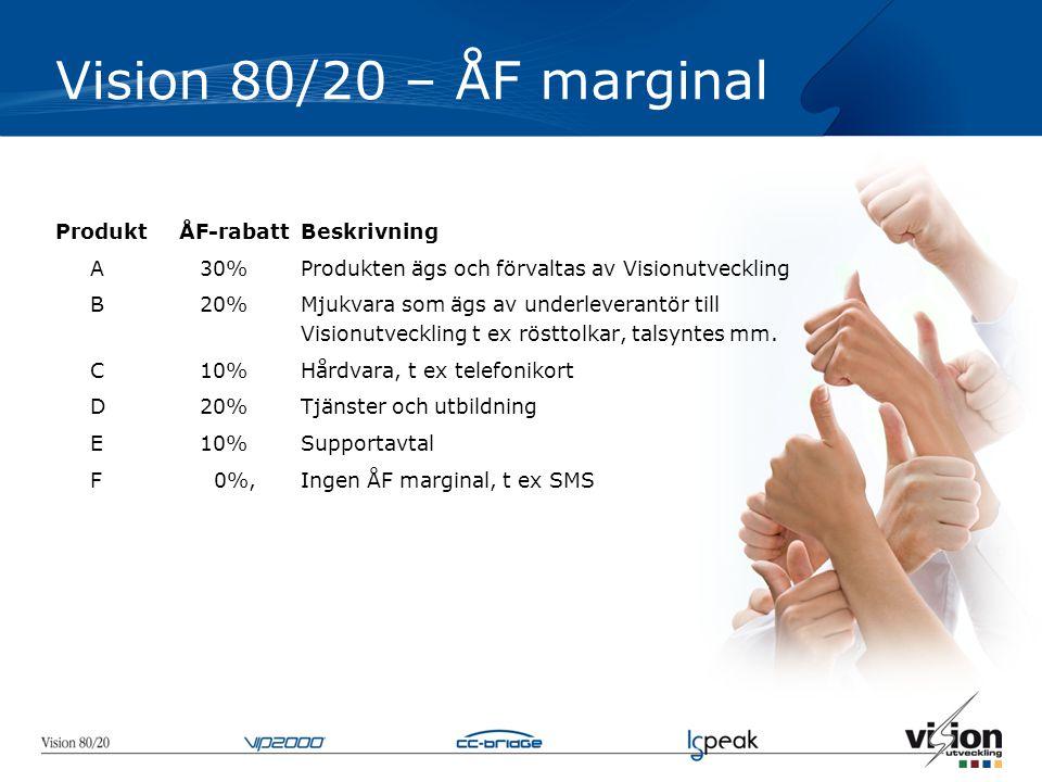 Vision 80/20 – ÅF marginal