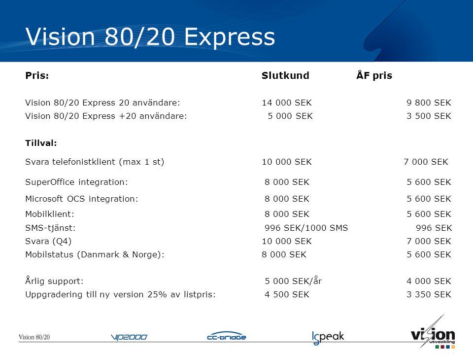 Vision 80/20 Express Pris: Slutkund ÅF pris