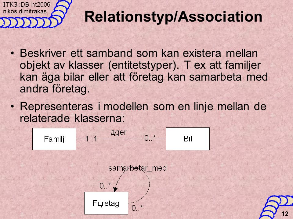 Relationstyp/Association