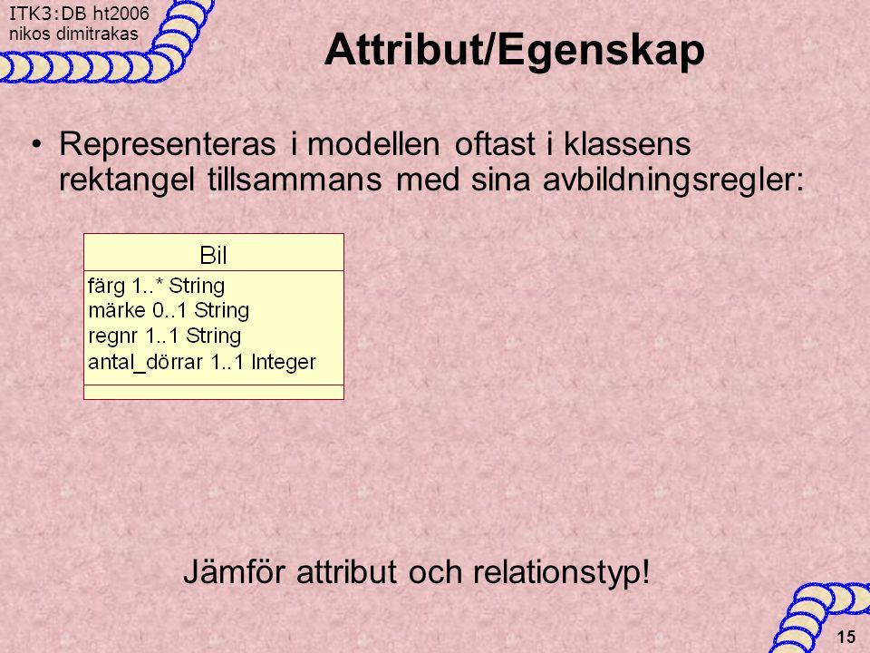 Attribut/Egenskap Representeras i modellen oftast i klassens rektangel tillsammans med sina avbildningsregler: