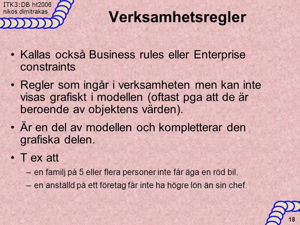 Verksamhetsregler Kallas också Business rules eller Enterprise constraints.