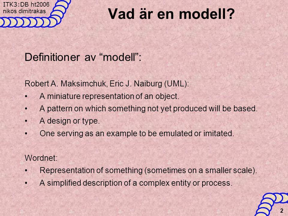 Vad är en modell Definitioner av modell :