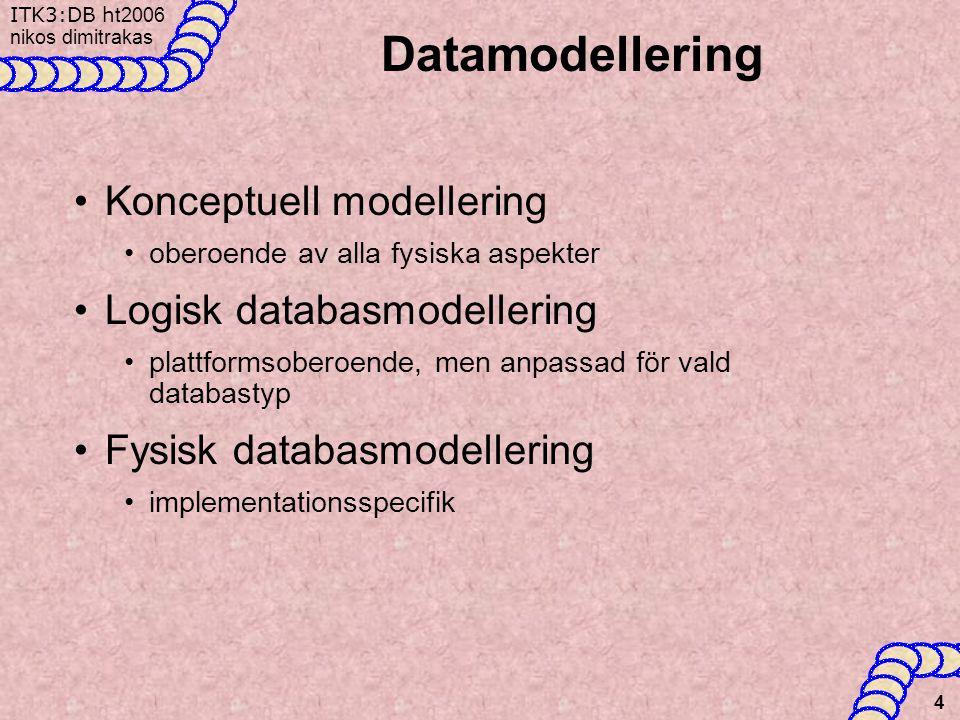 Datamodellering Konceptuell modellering Logisk databasmodellering