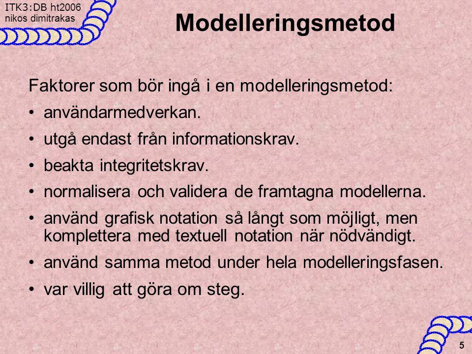 Modelleringsmetod Faktorer som bör ingå i en modelleringsmetod: