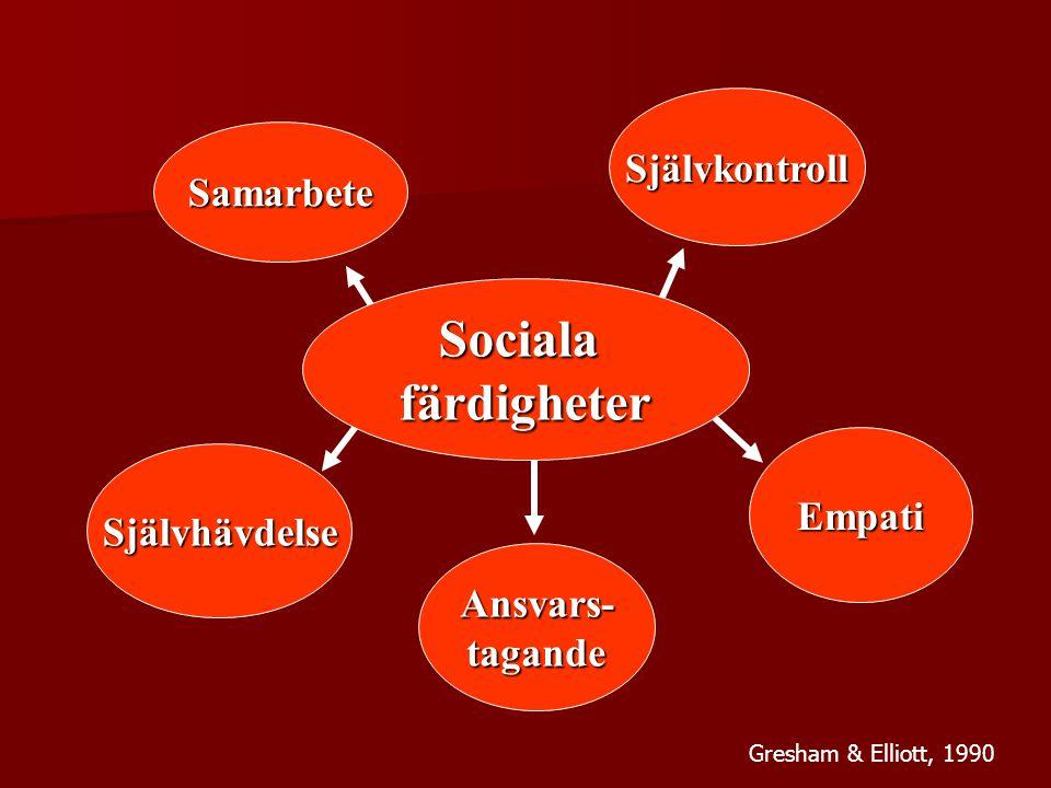 Sociala färdigheter Självkontroll Samarbete Empati Självhävdelse