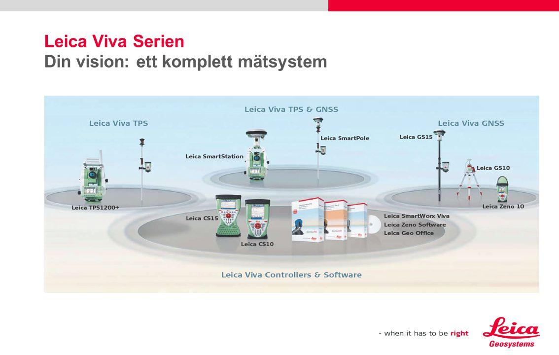 Leica Viva Serien Din vision: ett komplett mätsystem
