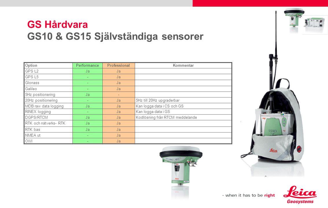 GS Hårdvara GS10 & GS15 Självständiga sensorer