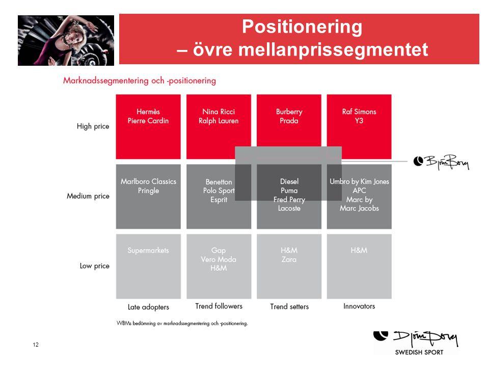 Positionering – övre mellanprissegmentet