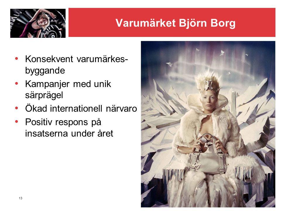 Varumärket Björn Borg Konsekvent varumärkes-byggande
